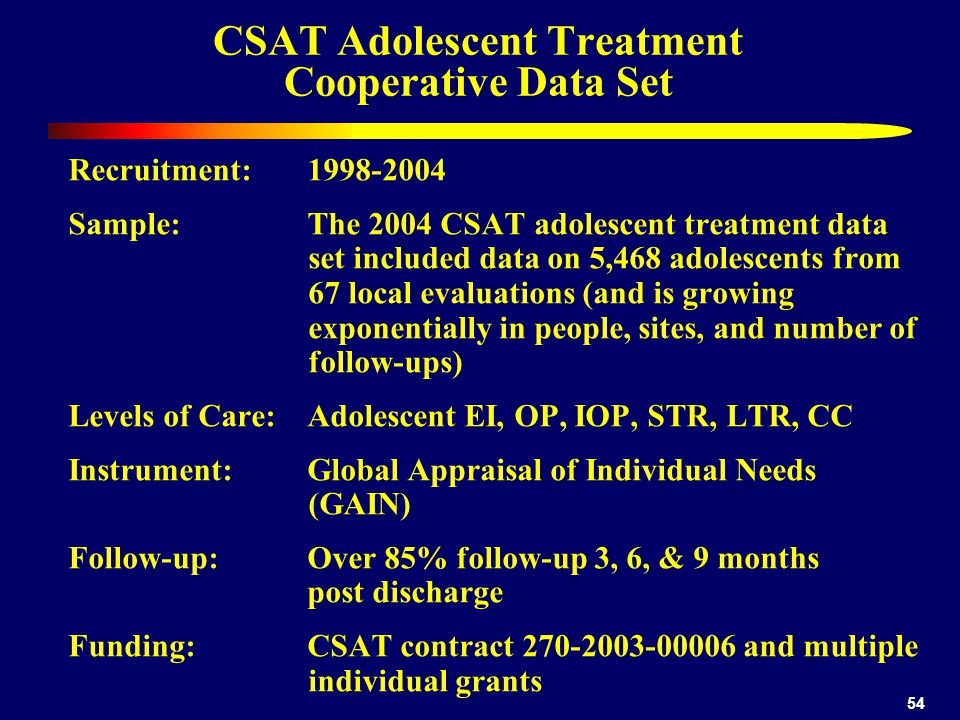 54 CSAT Adolescent Treatment Cooperative Data Set Recruitment: 1998-2004 Sample: The 2004 CSAT adolescent treatment data set included data on 5,468 adolescents from 67 local evaluations (and is growing exponentially in people, sites, and number of follow-ups) Levels of Care: Adolescent EI, OP, IOP, STR, LTR, CC Instrument:Global Appraisal of Individual Needs (GAIN) Follow-up:Over 85% follow-up 3, 6, & 9 months post discharge Funding: CSAT contract 270-2003-00006 and multiple individual grants