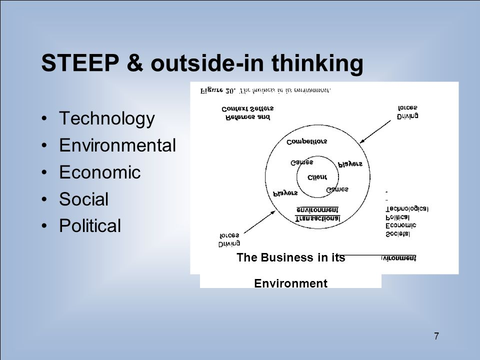 7 STEEP & outside-in thinking Technology Environmental Economic Social Political The Business in its Environment