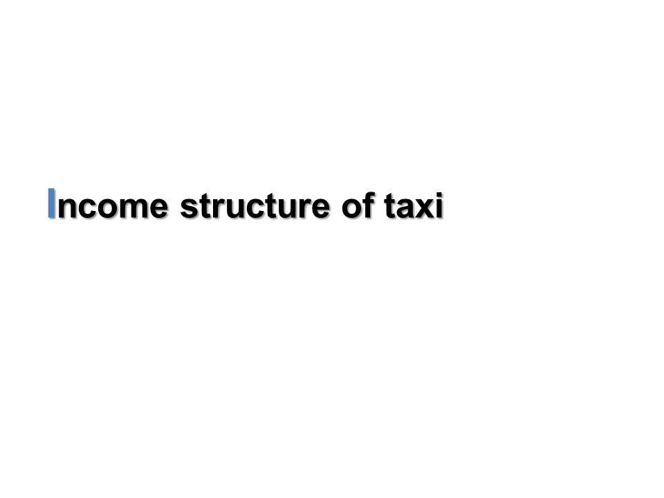 I ncome structure of taxi I ncome structure of taxi