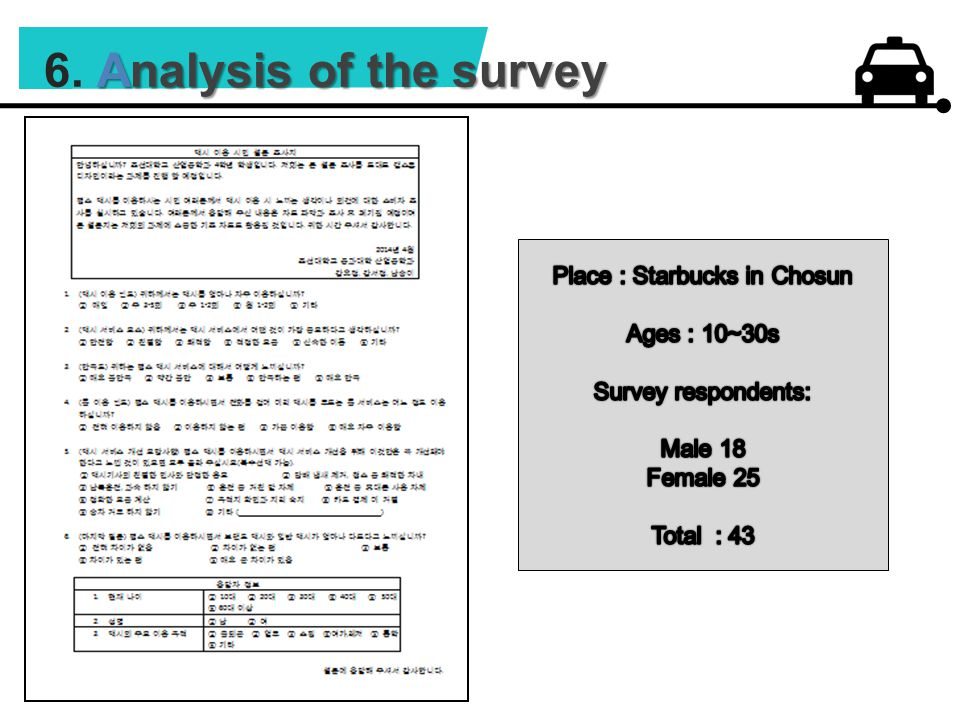 Analysis of the survey 6. Analysis of the survey