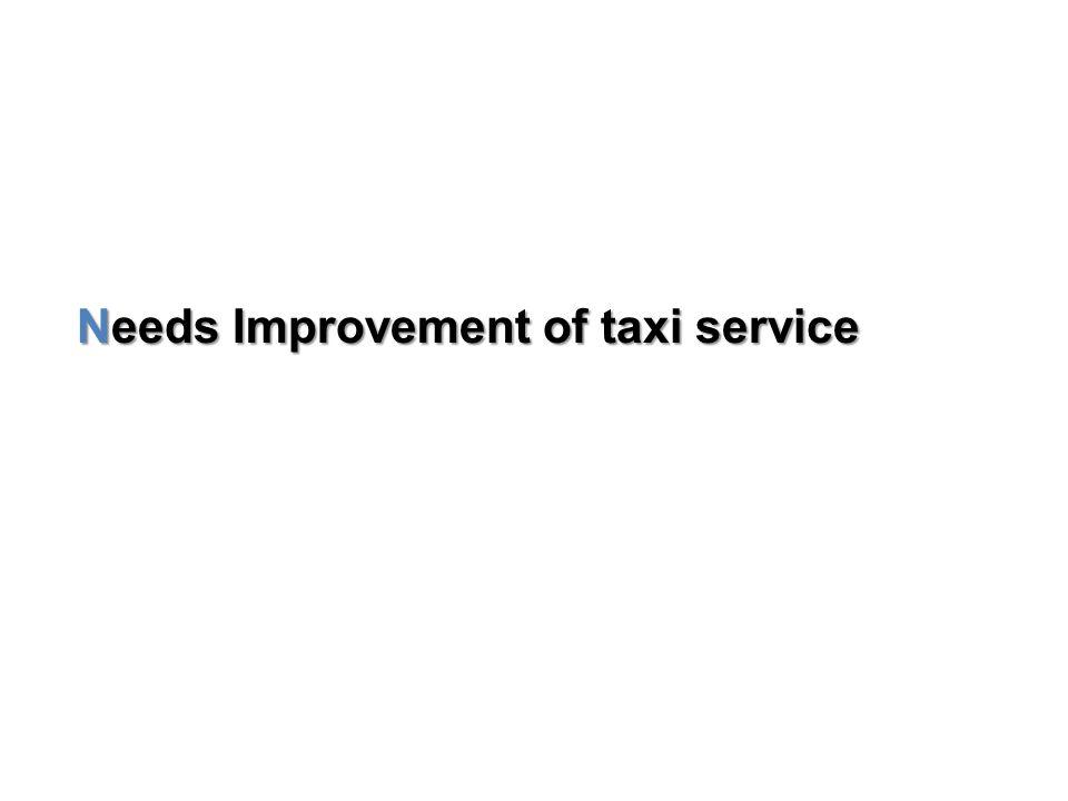 Needs Improvement of taxi service Needs Improvement of taxi service