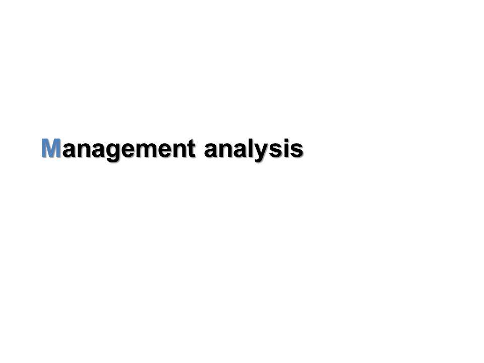 Management analysis Management analysis