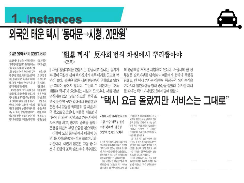 Instances 1. Instances