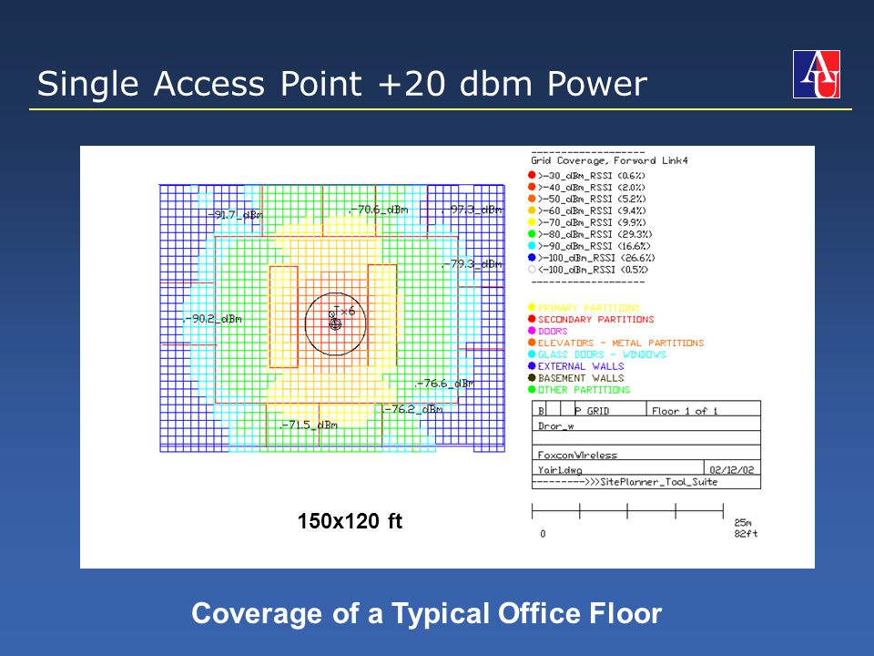 Coverage of a Typical Office Floor 150x120 ft Single Access Point +20 dbm Power