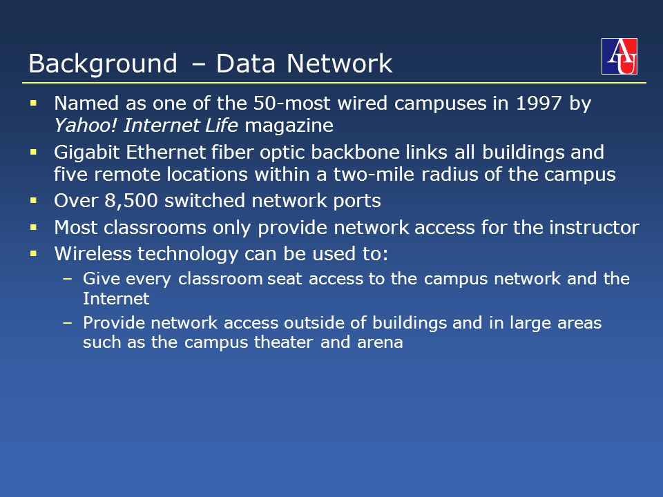 Background – Data Network  Named as one of the 50-most wired campuses in 1997 by Yahoo.
