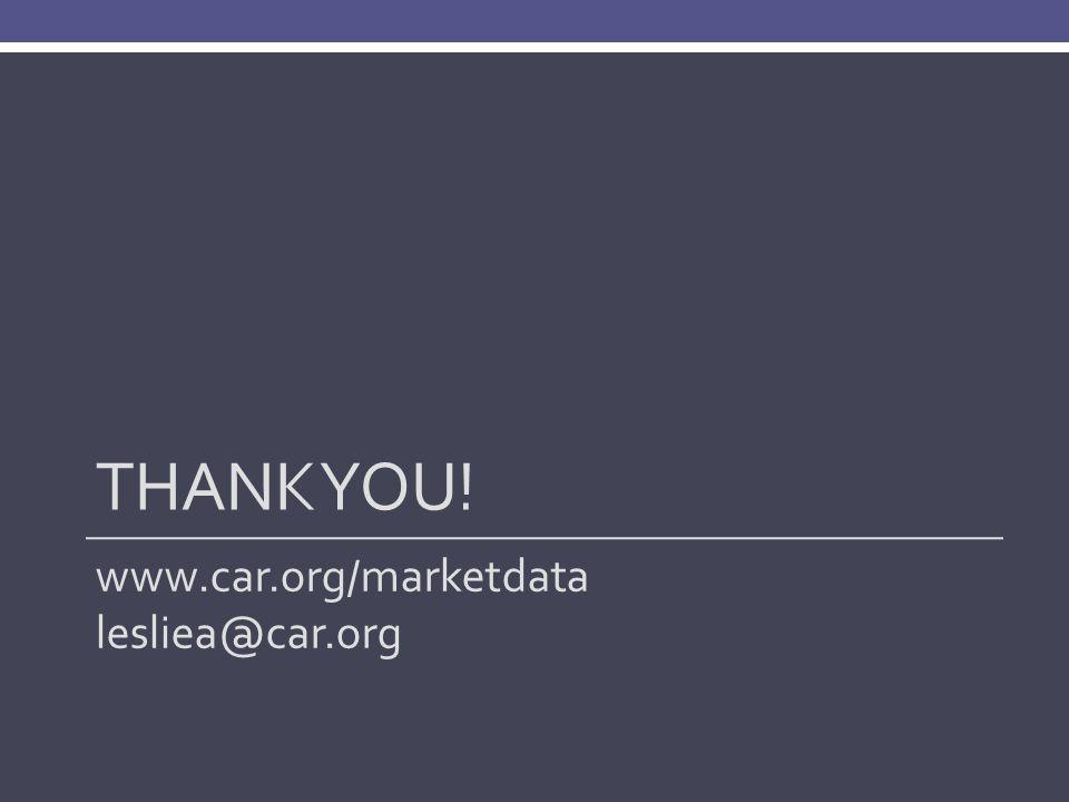 THANK YOU! www.car.org/marketdata lesliea@car.org