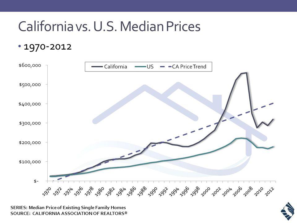 California vs. U.S. Median Prices 1970-2012 SOURCE: CALIFORNIA ASSOCIATION OF REALTORS® SERIES: Median Price of Existing Single Family Homes SOURCE: C