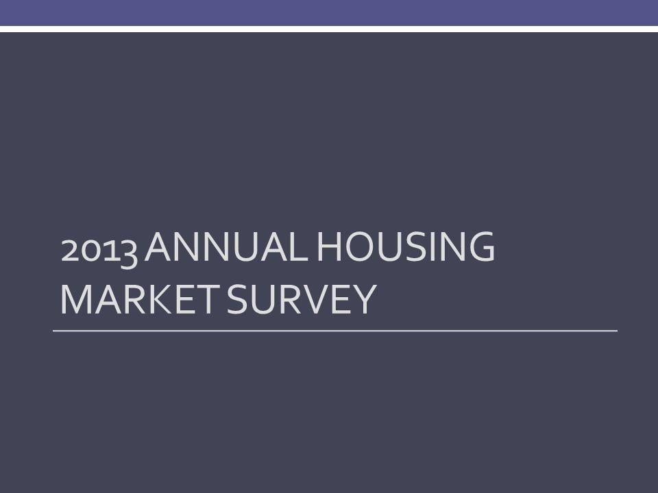 2013 ANNUAL HOUSING MARKET SURVEY