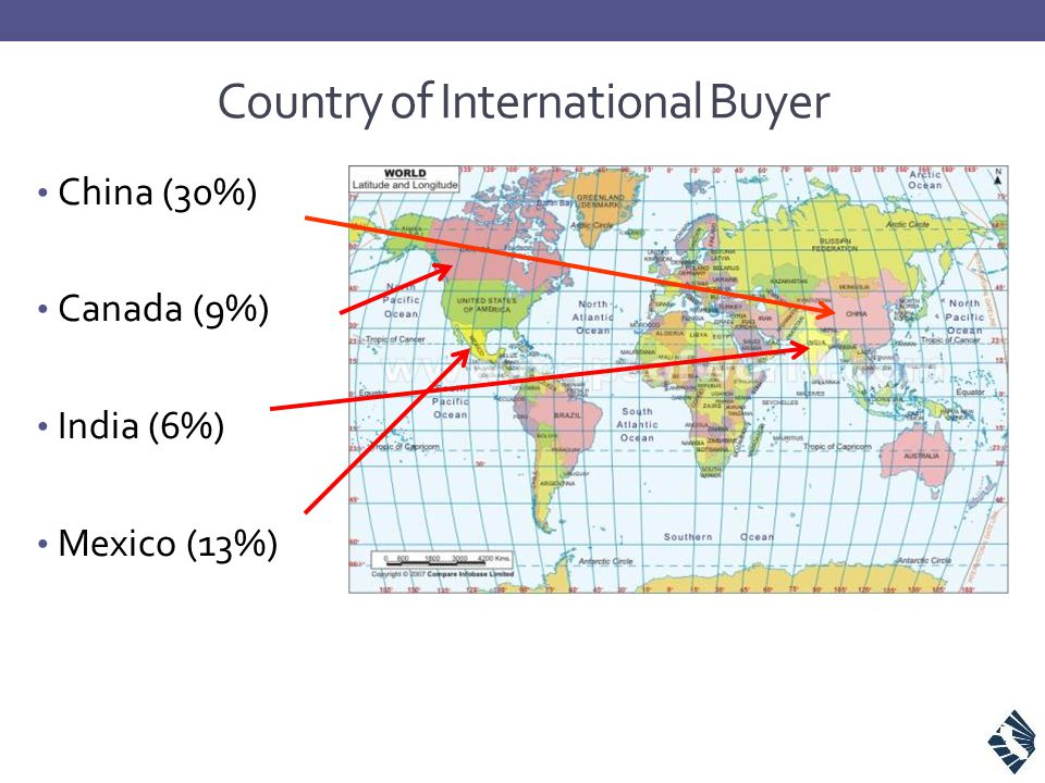 Country of International Buyer China (30%) Canada (9%) India (6%) Mexico (13%)