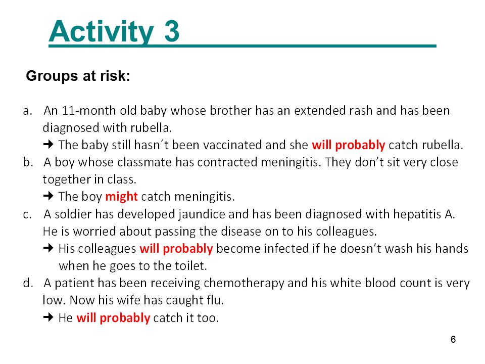 6 Activity 3 Groups at risk: