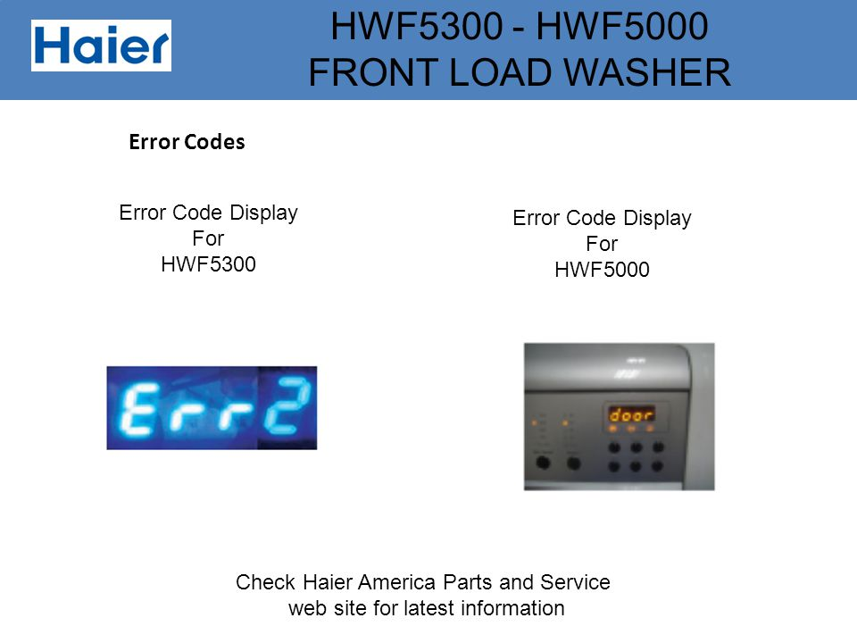 HWF5300 - HWF5000 FRONT LOAD WASHER Error Codes Error Code Display For HWF5300 Error Code Display For HWF5000 Check Haier America Parts and Service we
