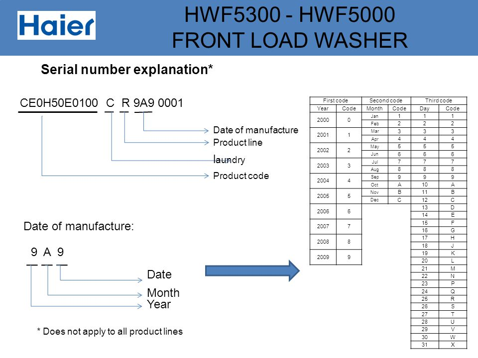 HWF5300 - HWF5000 FRONT LOAD WASHER Serial number explanation* CE0H50E0100 C R 9A9 0001 Product code l aundry Product line Date of manufacture Date of