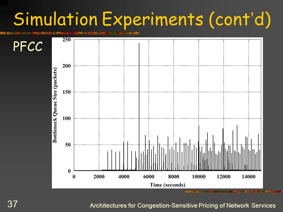 Architectures for Congestion-Sensitive Pricing of Network Services 36 Simulation Experiments (cont ' d) PFCC
