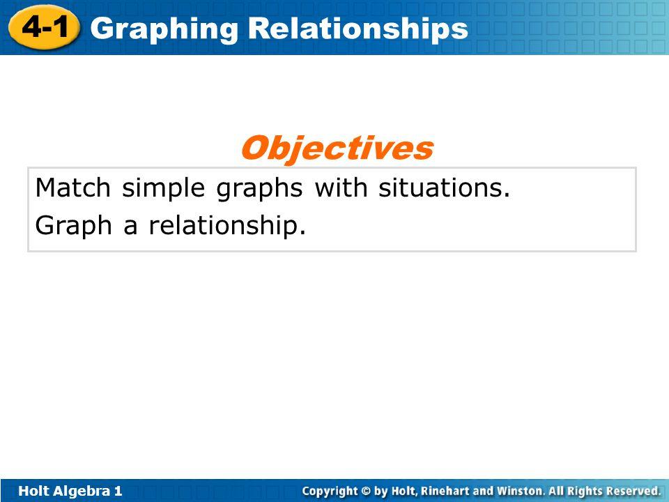 Holt Algebra 1 4-1 Graphing Relationships Match simple graphs with situations. Graph a relationship. Objectives