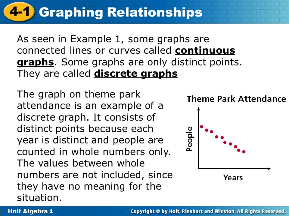 Holt Algebra 1 4-1 Graphing Relationships As seen in Example 1, some graphs are connected lines or curves called continuous graphs. Some graphs are on