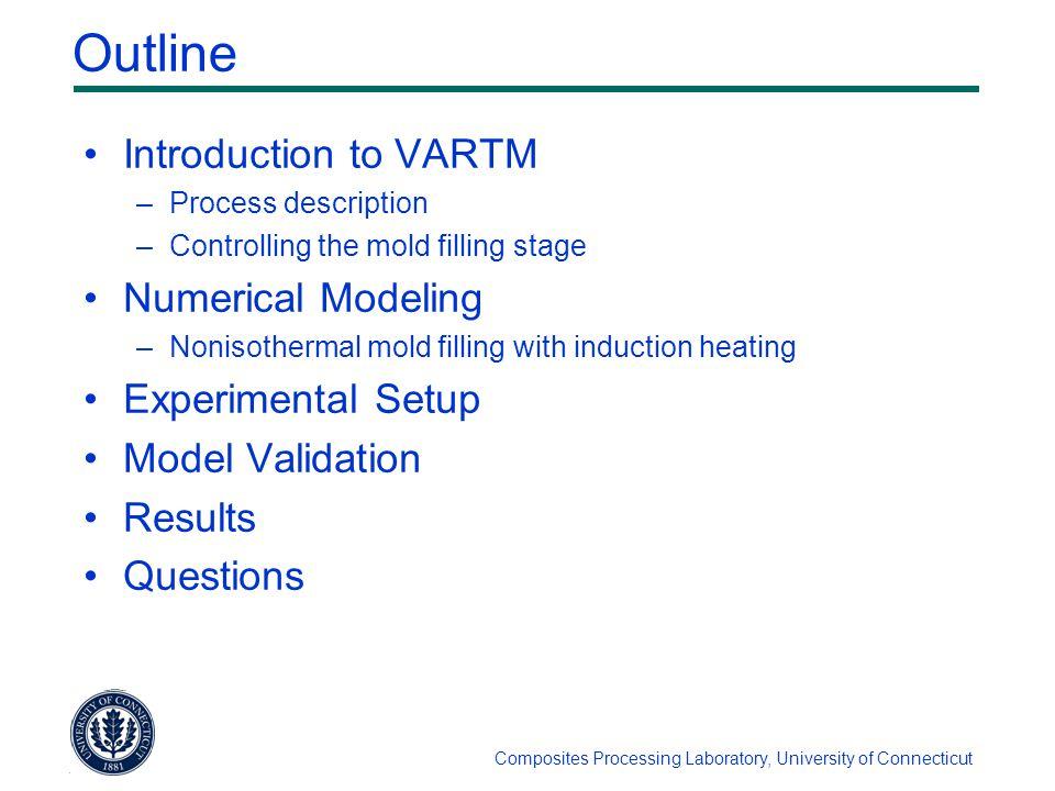Composites Processing Laboratory, University of Connecticut Outline Introduction to VARTM –Process description –Controlling the mold filling stage Num