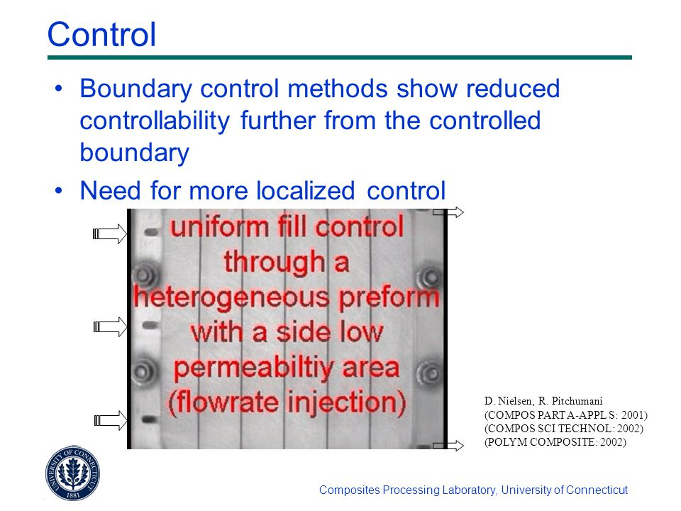 Composites Processing Laboratory, University of Connecticut Control Boundary control methods show reduced controllability further from the controlled boundary Need for more localized control D.