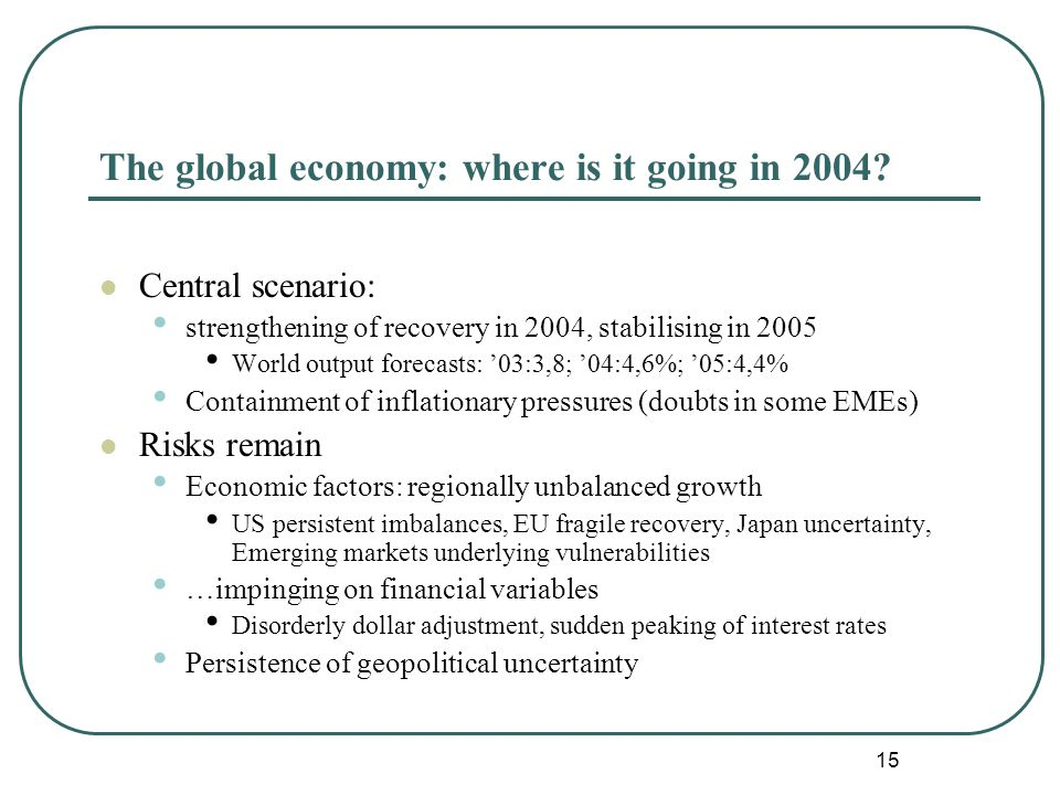 15 The global economy: where is it going in 2004.