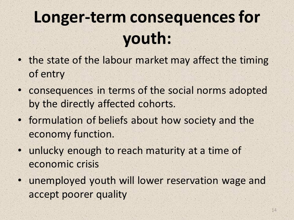Longer-term consequences for youth: the state of the labour market may affect the timing of entry consequences in terms of the social norms adopted by the directly affected cohorts.