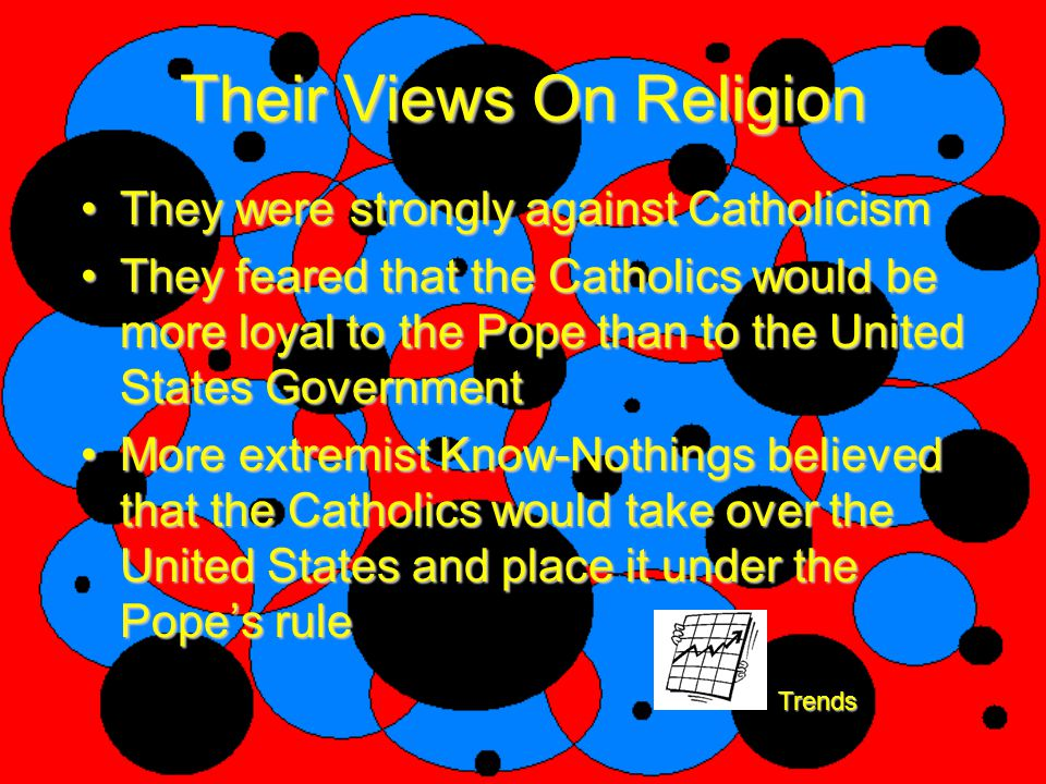 Their Views On Religion They were strongly against CatholicismThey were strongly against Catholicism They feared that the Catholics would be more loya