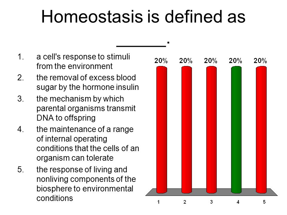 Homeostasis is defined as _____.