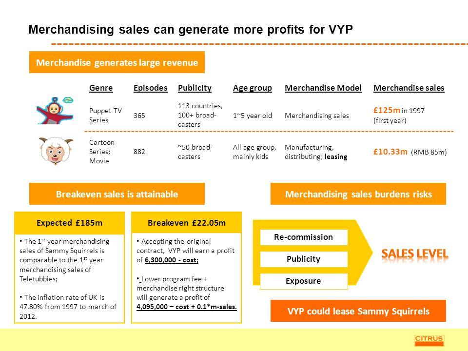 GenreEpisodesPublicityAge groupMerchandise ModelMerchandise sales Puppet TV Series 365 113 countries, 100+ broad- casters 1~5 year oldMerchandising sa