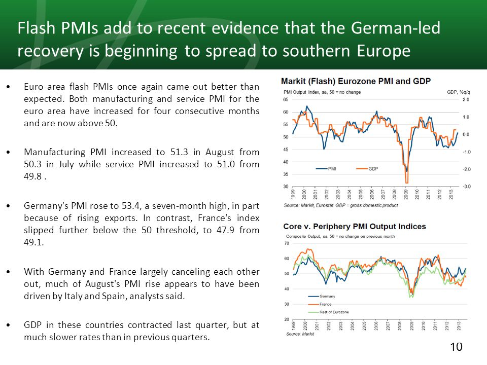 10 Flash PMIs add to recent evidence that the German-led recovery is beginning to spread to southern Europe Euro area flash PMIs once again came out b