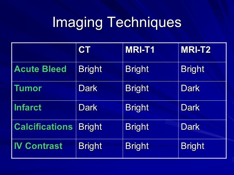 Imaging Techniques CTMRI-T1MRI-T2 Acute Bleed BrightBrightBright TumorDarkBrightDark InfarctDarkBrightDark CalcificationsBrightBrightDark IV Contrast