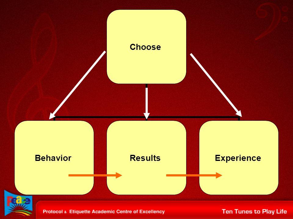 Choose BehaviorResultsExperience
