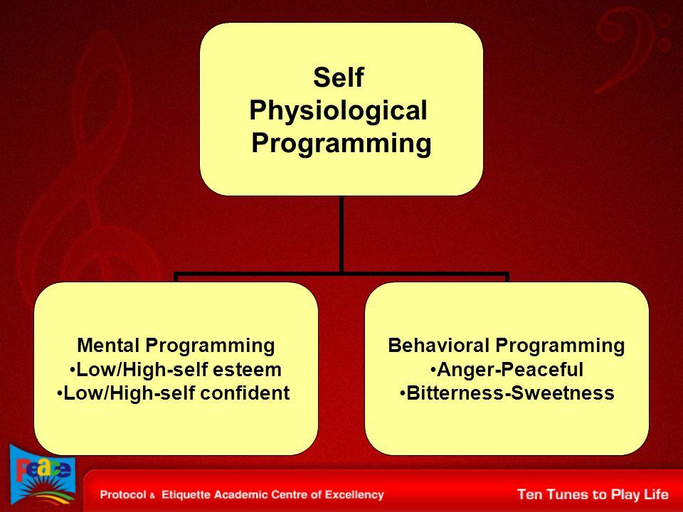 Self Physiological Programming Mental Programming Low/High-self esteem Low/High-self confident Behavioral Programming Anger-Peaceful Bitterness-Sweetness