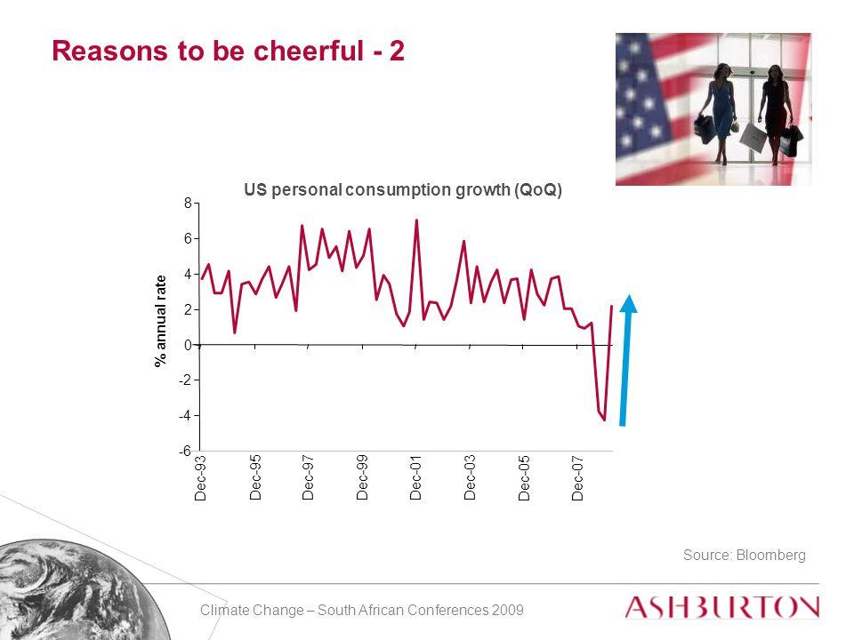 Climate Change – South African Conferences 2009 Reasons to be cheerful - 2 Source: Bloomberg US personal consumption growth (QoQ) -6 -4 -2 0 2 4 6 8 % annual rate Dec-93 Dec-95Dec-97 Dec-99Dec-01 Dec-03 Dec-05 Dec-07