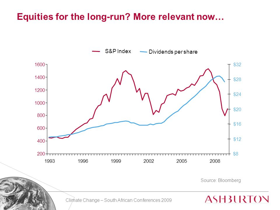 Climate Change – South African Conferences 2009 Equities for the long-run.