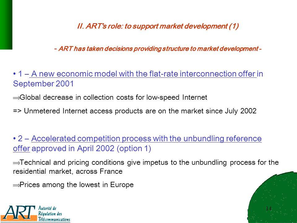 14 II. ART's role: to support market development (1) - ART has taken decisions providing structure to market development - 1 – A new economic model wi