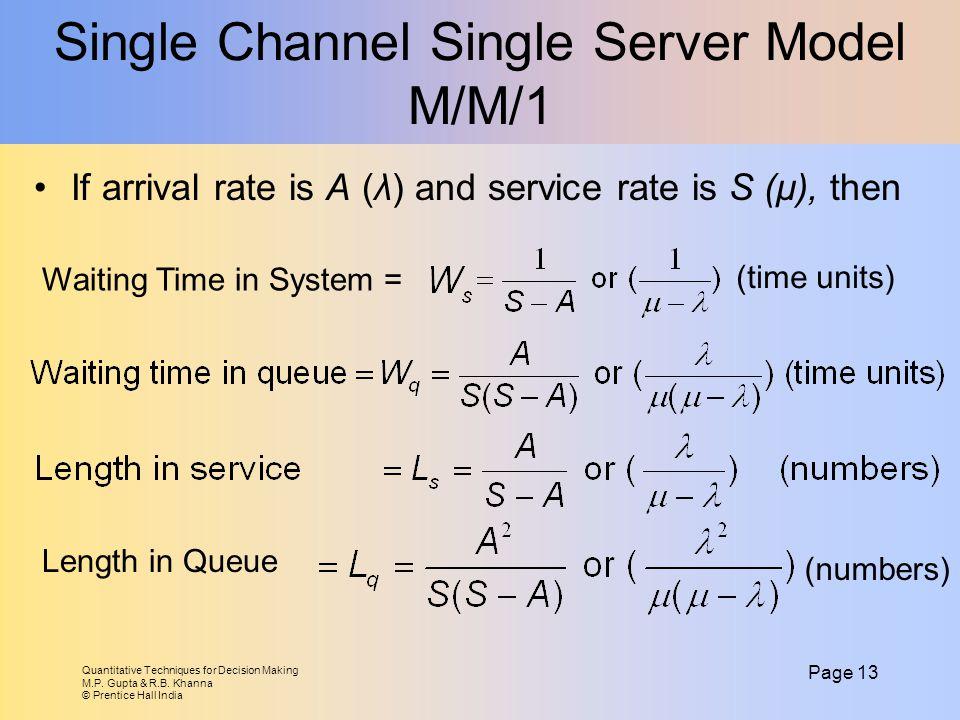 Quantitative Techniques for Decision Making M.P. Gupta & R.B. Khanna © Prentice Hall India Page 13 Single Channel Single Server Model M/M/1 Waiting Ti