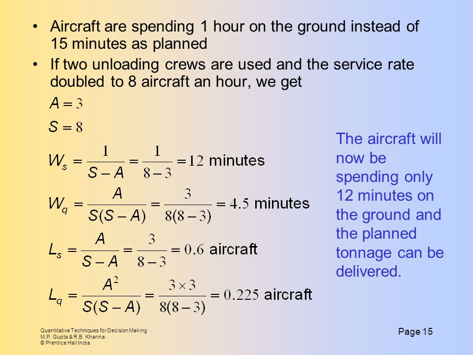 Quantitative Techniques for Decision Making M.P. Gupta & R.B. Khanna © Prentice Hall India Page 15 Aircraft are spending 1 hour on the ground instead