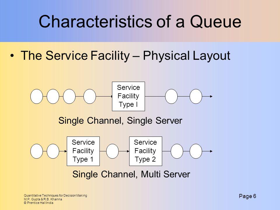 Quantitative Techniques for Decision Making M.P. Gupta & R.B. Khanna © Prentice Hall India Page 6 Characteristics of a Queue The Service Facility – Ph