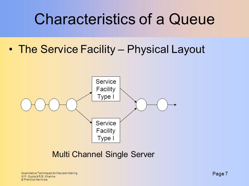 Quantitative Techniques for Decision Making M.P. Gupta & R.B. Khanna © Prentice Hall India Page 7 Characteristics of a Queue The Service Facility – Ph