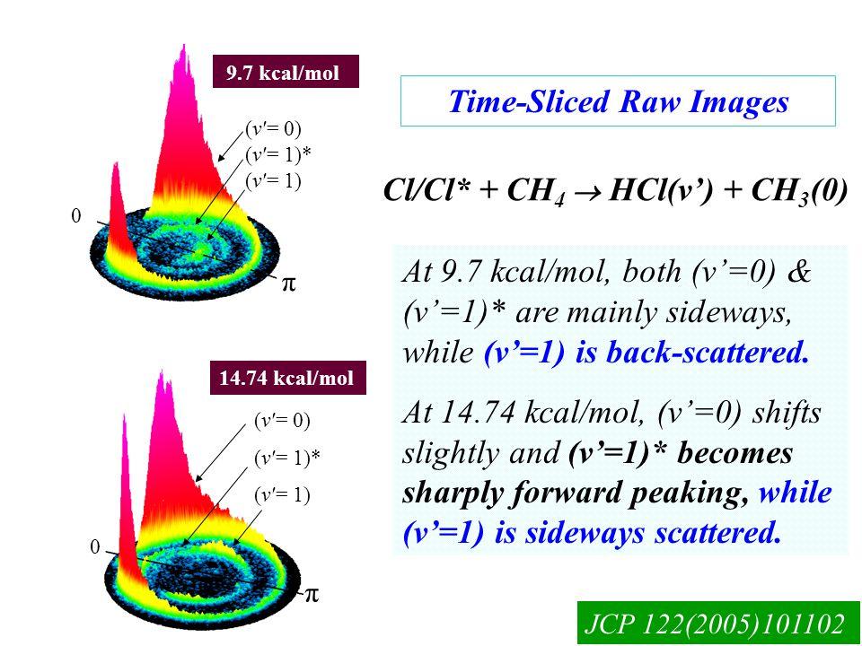 0 π (v′= 0) (v′= 1)* (v′= 1) 9.7 kcal/mol 0 π (v′= 0) (v′= 1)* (v′= 1) 14.74 kcal/mol Cl/Cl* + CH 4  HCl(v') + CH 3 (0) At 9.7 kcal/mol, both (v'=0) & (v'=1)* are mainly sideways, while (v'=1) is back-scattered.