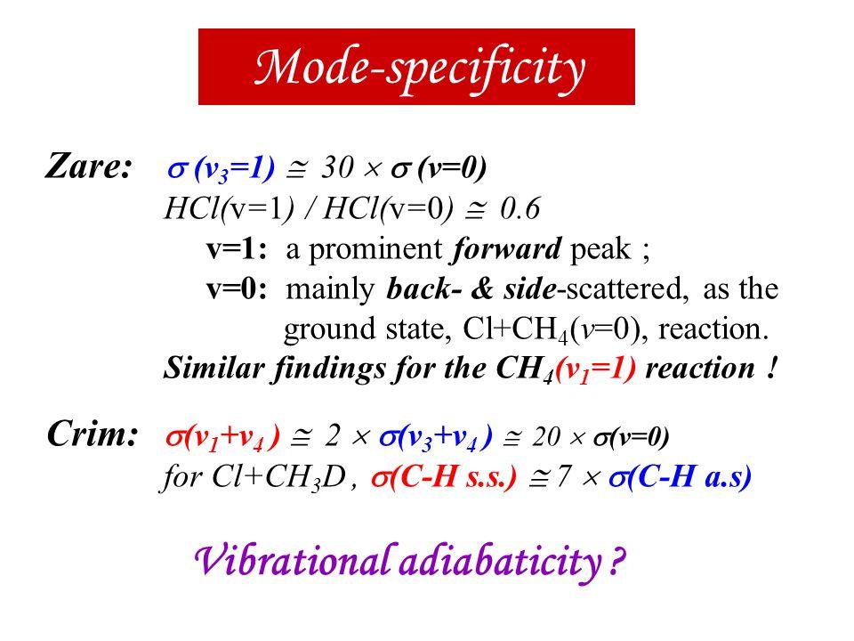 Mode-specificity Vibrational adiabaticity .
