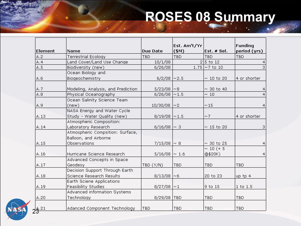 23 ROSES 08 Summary