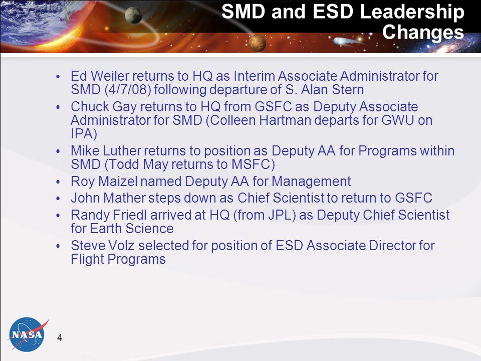 Science Mission Directorate SMD'S Flight Program: January 2008