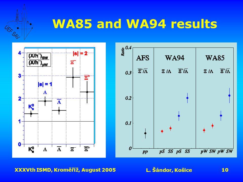 XXXVth ISMD, Kroměříž, August 2005 L. Šándor, Košice 10 WA85 and WA94 results