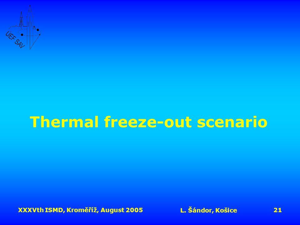XXXVth ISMD, Kroměříž, August 2005 L. Šándor, Košice 21 Thermal freeze-out scenario