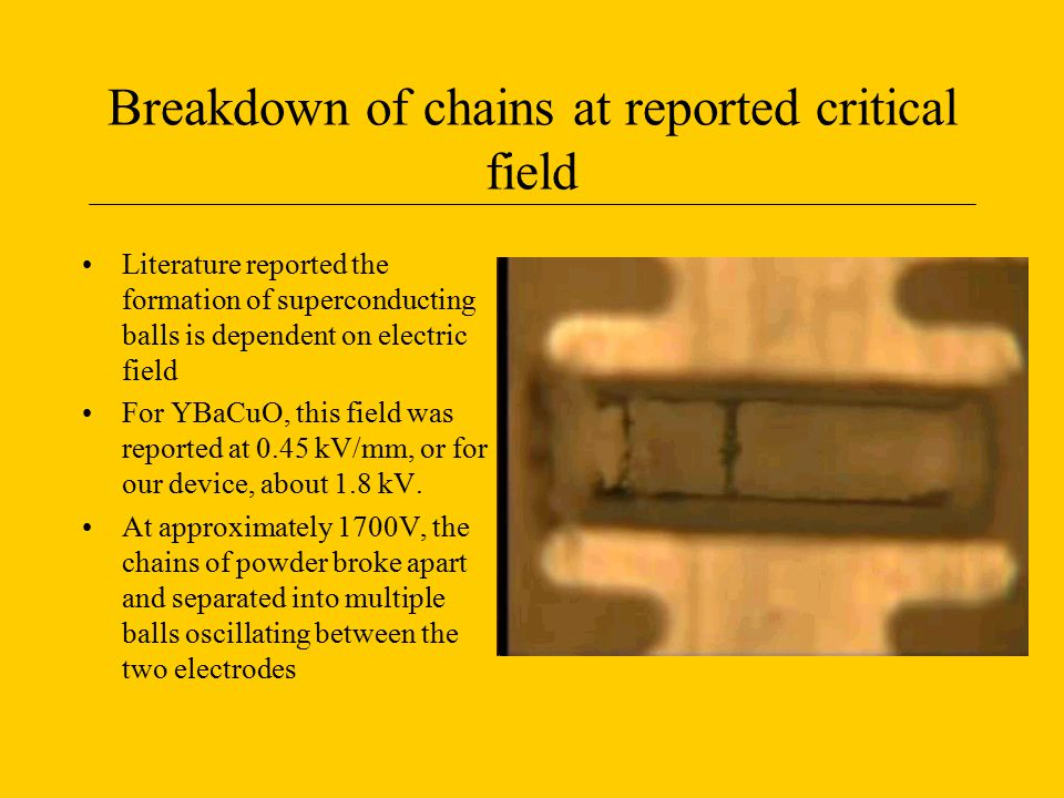 Breakdown of chains at reported critical field Literature reported the formation of superconducting balls is dependent on electric field For YBaCuO, this field was reported at 0.45 kV/mm, or for our device, about 1.8 kV.