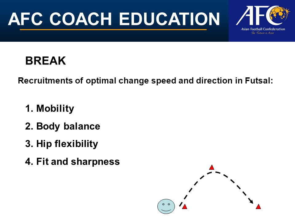 AFC COACH EDUCATION Recruitments of optimal change speed and direction in Futsal: BREAK 1.Mobility 2.Body balance 3.Hip flexibility 4.Fit and sharpness