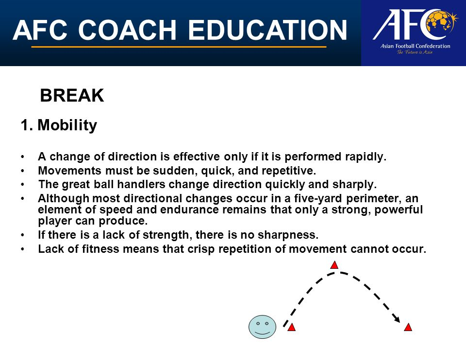 AFC COACH EDUCATION 1. Mobility A change of direction is effective only if it is performed rapidly. Movements must be sudden, quick, and repetitive. T