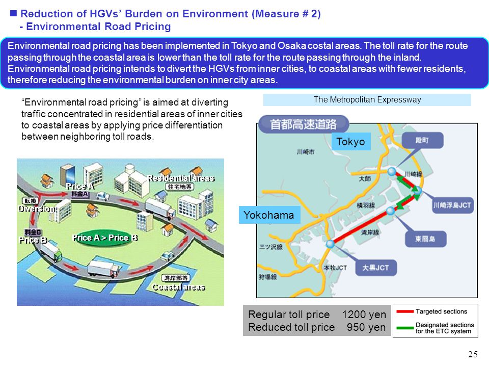 25 Environmental road pricing has been implemented in Tokyo and Osaka costal areas.