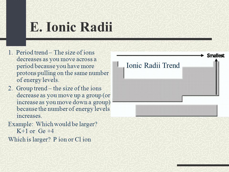 E. Ionic Radii 1.