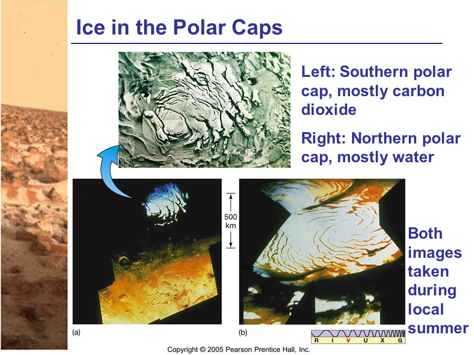Ice in the Polar Caps Left: Southern polar cap, mostly carbon dioxide Right: Northern polar cap, mostly water Both images taken during local summer