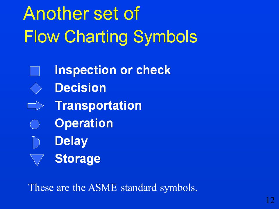 12 Another set of These are the ASME standard symbols.